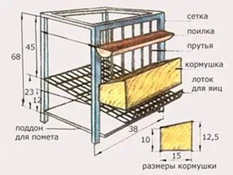 Как сделать цыплятам клетку